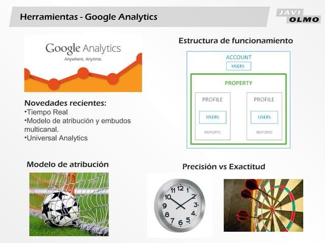 Herramientas - Google AnalyticsEstructura de funcionamientoPrecisión vs ExactitudNovedades recientes:•Tiempo Real•Modelo d...