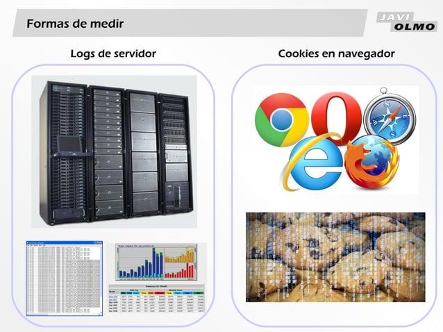 Formas de medirLogs de servidor Cookies en navegador