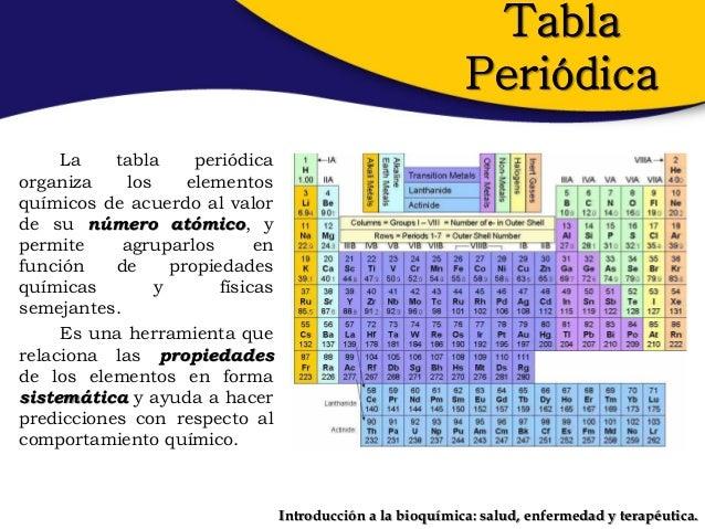 Introduccion a la bioquimica tabla peridica introduccin urtaz Choice Image