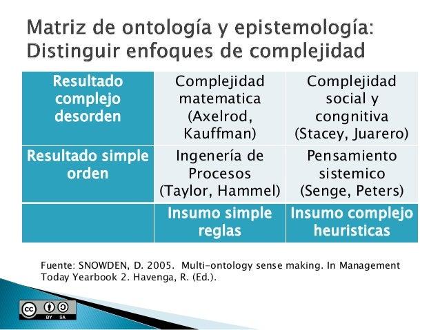 Introducci n a la complejidad pdf for Espejo y reflejo del caos al orden pdf