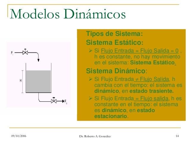 09/10/2006 Dr. Roberto A. González 14 Modelos Dinámicos Tipos de Sistema: Sistema Estático: Si Flujo Entrada = Flujo Salid...