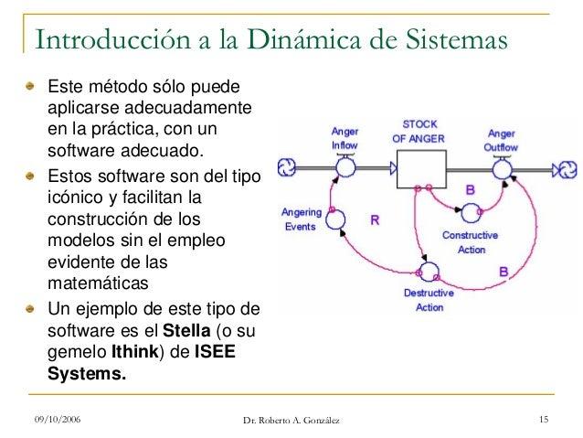 09/10/2006 Dr. Roberto A. González 15 Introducción a la Dinámica de Sistemas Este método sólo puede aplicarse adecuadament...