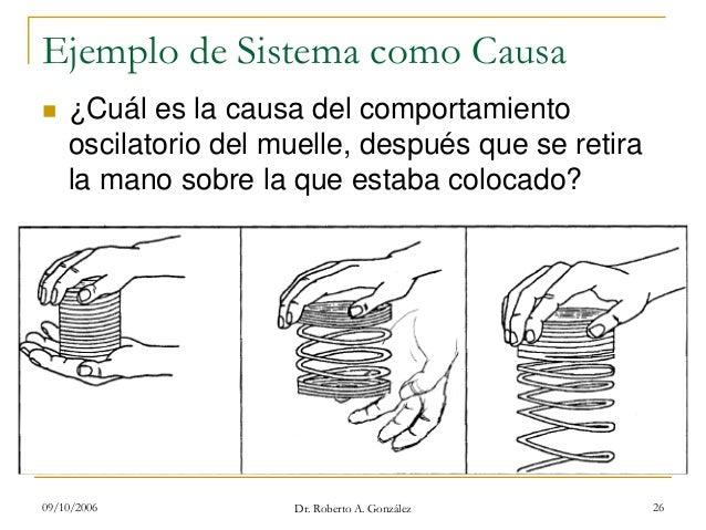 09/10/2006 Dr. Roberto A. González 26 Ejemplo de Sistema como Causa ¿Cuál es la causa del comportamiento oscilatorio del m...