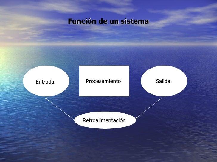 Función de un sistema Entrada   Salida   Procesamiento   Retroalimentación