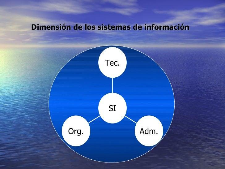 Dimensión de los sistemas de información   Org. Adm. Tec. SI