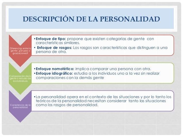 Introducci n a la teor a de la personalidad for Cuales son las caracteristicas de la oficina