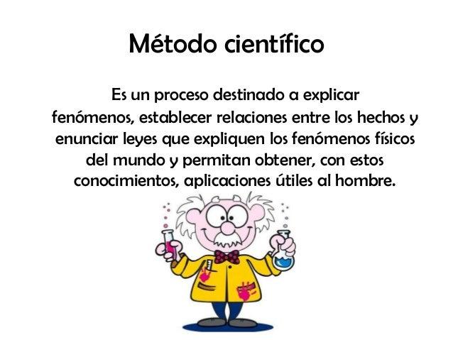 Introducci n al m todo cient fico unidad 1 for En que consiste el metodo cientifico