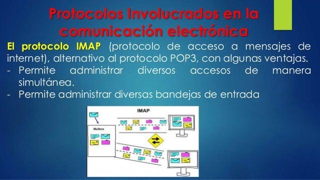 Protocolos Involucrados en la comunicación electrónica El protocolo IMAP (protocolo de acceso a mensajes de internet), alt...