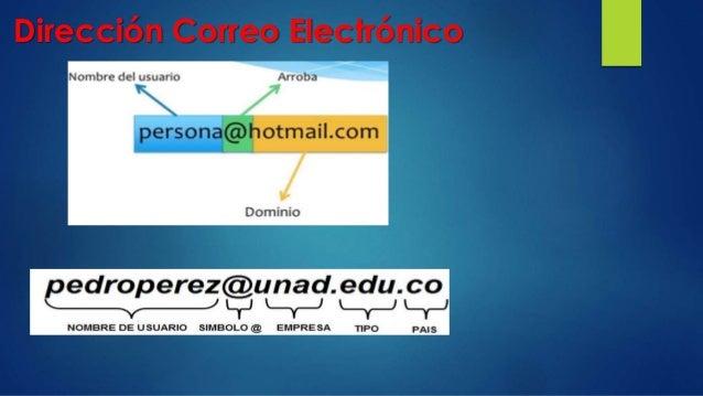 Dirección Correo Electrónico
