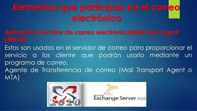 Elementos que participan en el correo electrónico Aplicación Servidor de correo electrónico(Mail User Agent (MUA)): Estos ...
