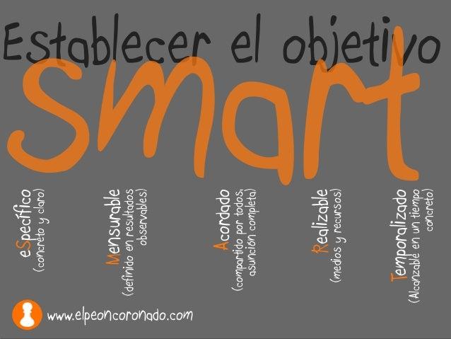 Establecer el objetivo smart eSpecífico (concretoyclaro) Mensurable (definidoenresultados observables) Acordado (compartid...