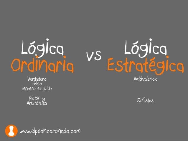 Lógica Ordinaria Lógica Estratégicavs Verdadero falso tercero excluido Platón y Aristóteles Ambivalencia Sofistas www.elpe...