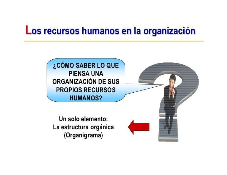 Los recursos humanos en la organización        ¿CÓMO SABER LO QUE           PIENSA UNA       ORGANIZACIÓN DE SUS        PR...