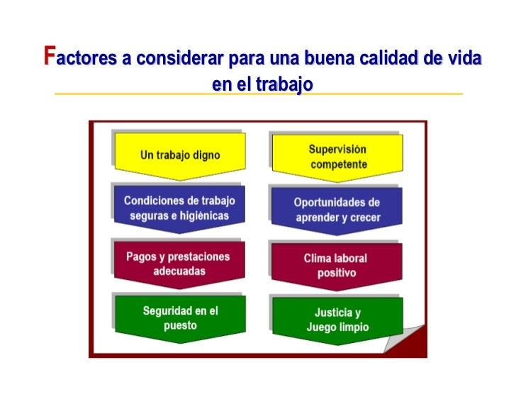 Factores a considerar para una buena calidad de vida                    en el trabajo