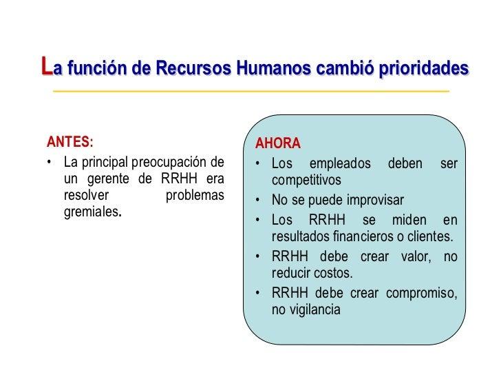 La función de Recursos Humanos cambió prioridades  ANTES:                           AHORA • La principal preocupación de  ...