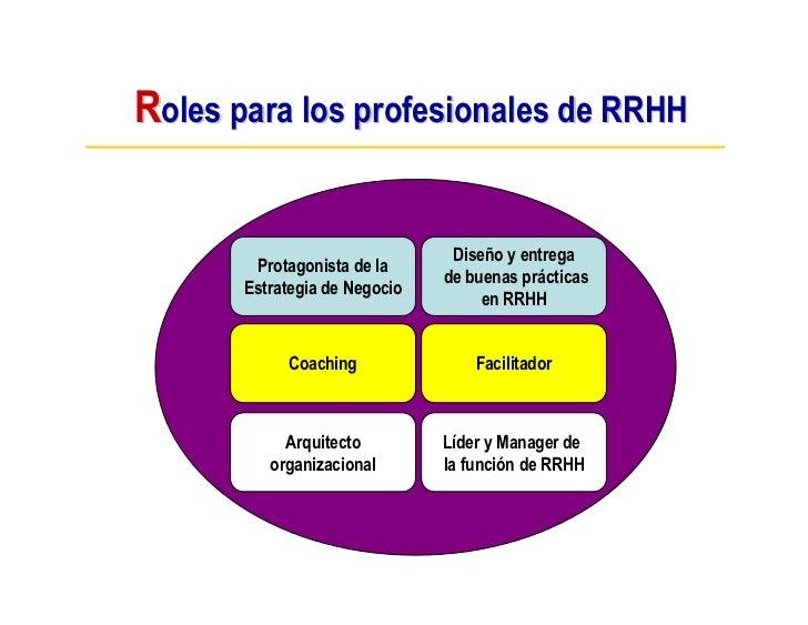 Roles para los profesionales de RRHH                                   Diseño y entrega         Protagonista de la        ...