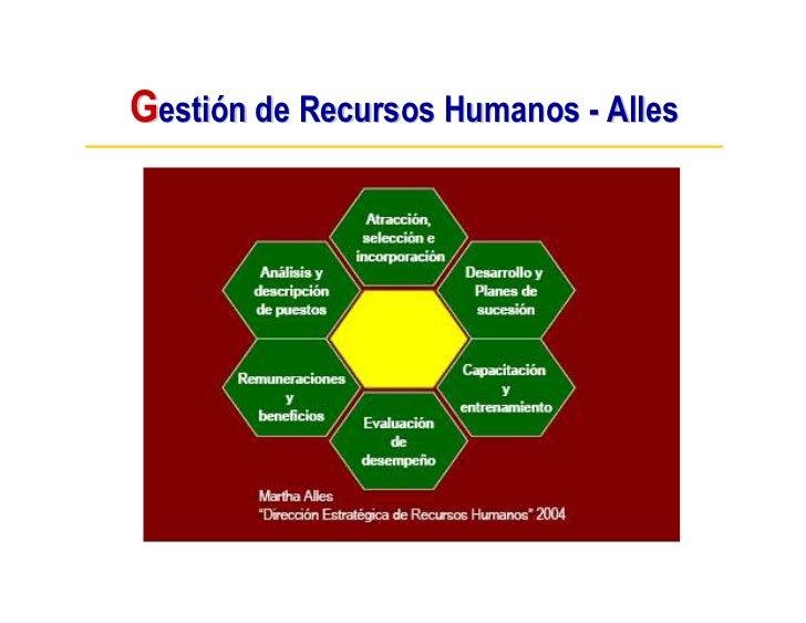 Gestión de Recursos Humanos - Alles