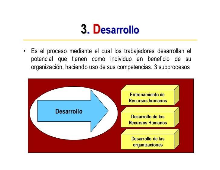 3. Desarrollo • Es el proceso mediante el cual los trabajadores desarrollan el   potencial que tienen como individuo en be...