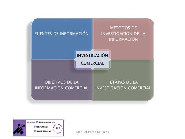 FUENTES DE INFORMACIÓN METODOS DE INVESTIGACIÓN DE LA INFORMACIÓN OBJETIVOS DE LA INFORMACIÓN COMERCIAL ETAPAS DE LA INVES...