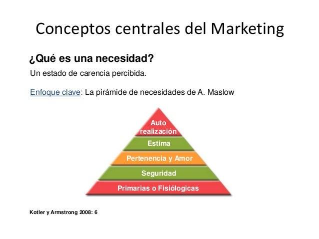 Conceptos centrales del Marketing ¿Qué es una necesidad? Un estado de carencia percibida. Enfoque clave: La pirámide de ne...