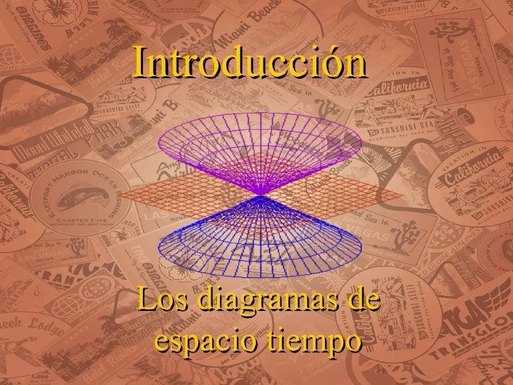 Introducción     Los diagramas de  espacio tiempo