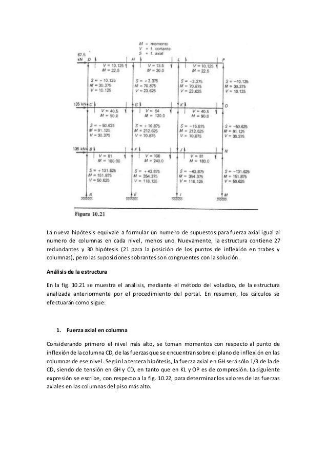 Introduccion a-las-estructuras-estaticamente-indeterminadas