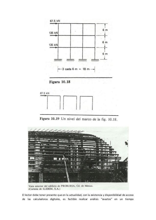 Introduccion a-las-estructuras-estaticamente-indeterminadas3