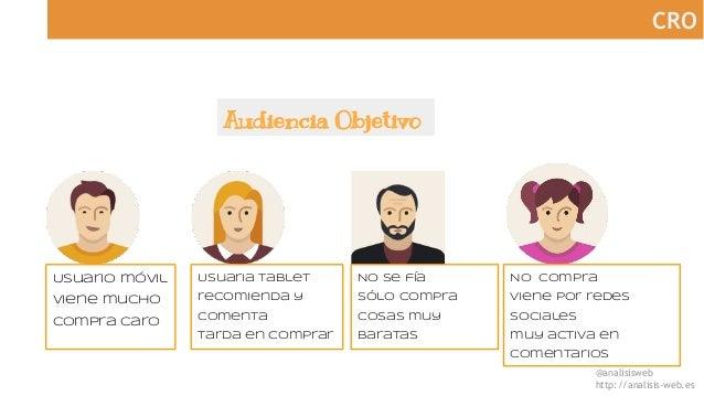 @analisisweb http://analisis-web.es CRO Audiencia Objetivo Usuario móvil Viene mucho Compra caro Usuaria tablet recomienda...