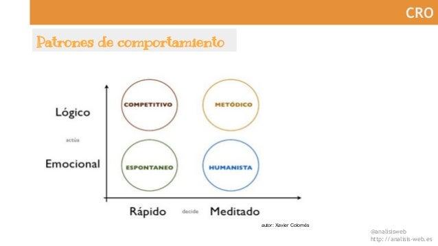 @analisisweb http://analisis-web.es CRO Patrones de comportamiento autor: Xavier Colomés
