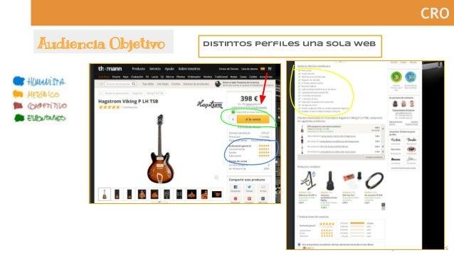 @analisisweb http://analisis-web.es CRO Audiencia Objetivo Distintos perfiles una sola web