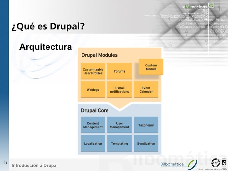Introducci n a drupal for Donde puedo estudiar arquitectura