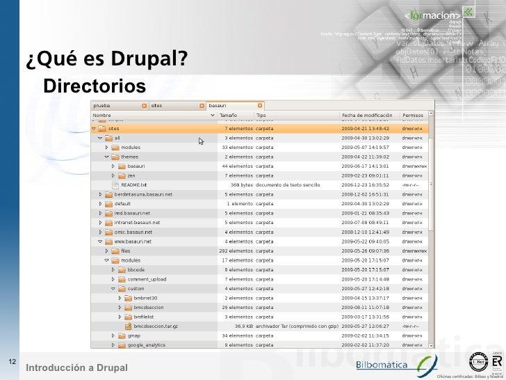 ¿Qué es Drupal?         Directorios     12      Introducción a Drupal                              Oficinas certificadas: ...