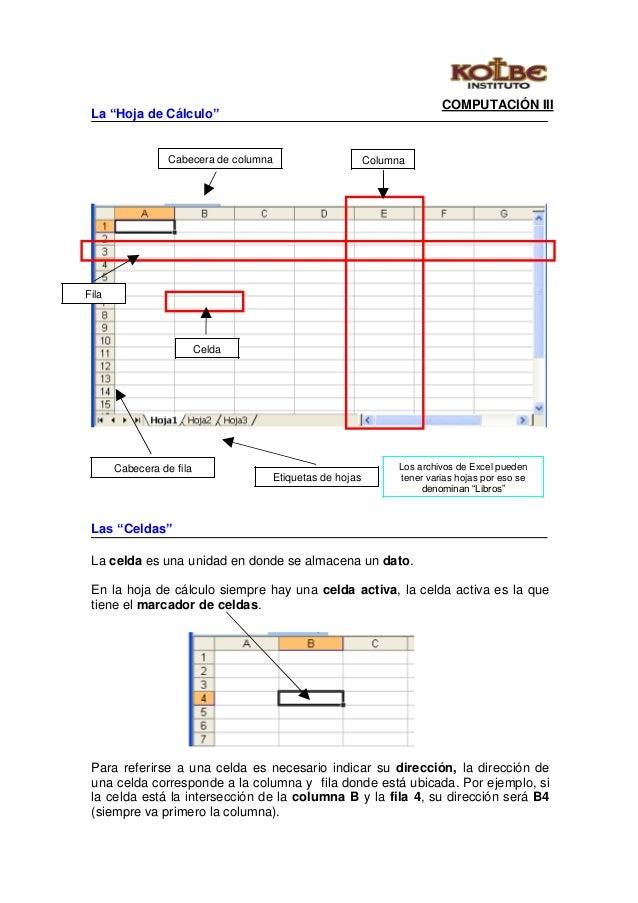 """La """"Hoja de Cálculo"""" COMPUTACIÓN III Cabecera de columna Columna Fila Celda Cabecera de fila Etiquetas de hojas Los archiv..."""