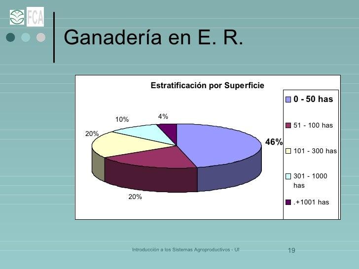 Ganadería en E. R.