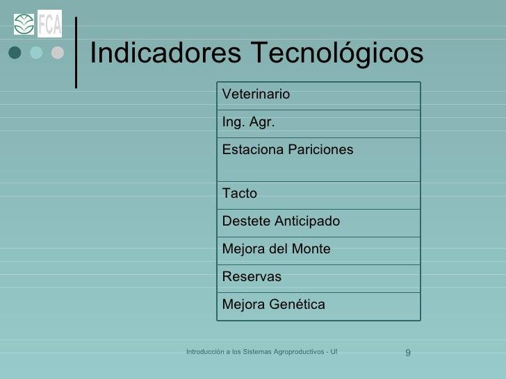 Indicadores Tecnológicos Mejora Genética Reservas Mejora del Monte Destete Anticipado Tacto Estaciona Pariciones Ing. Agr....