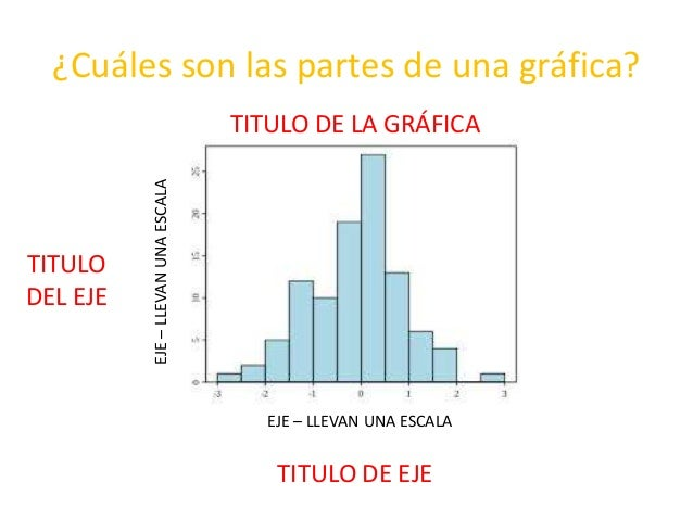 Introduccion a graficas 1 for Partes de una griferia de ducha