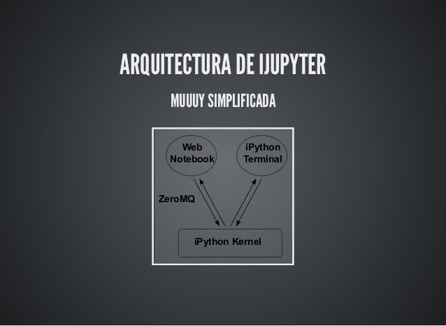 Language In 45 And 47 Stella Street: Introducción A Jupyter (antes I Python Notebook