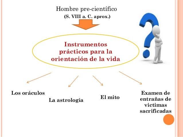 Hombre pre-científico (S. VIII a. C. aprox.) Instrumentos prácticos para la orientación de la vida Los oráculos La astrolo...