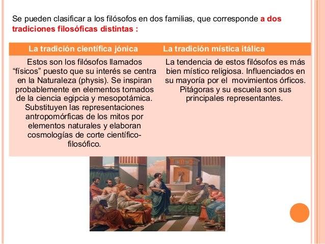 Se pueden clasificar a los filósofos en dos familias, que corresponde a dos tradiciones filosóficas distintas : La tradici...