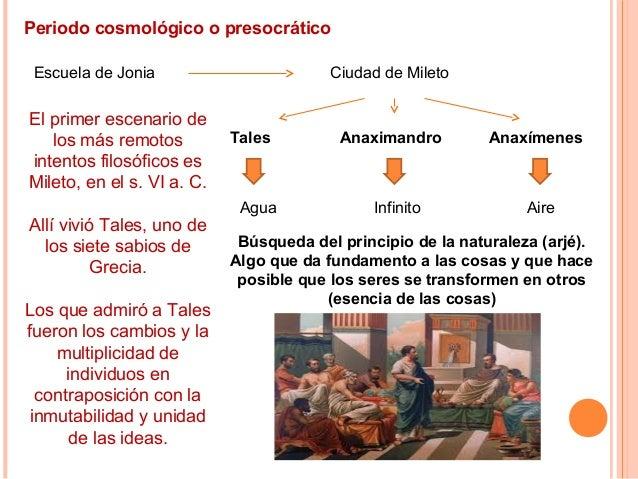 Periodo cosmológico o presocrático Escuela de Jonia Ciudad de Mileto Tales AnaxímenesAnaximandro Agua AireInfinito Búsqued...