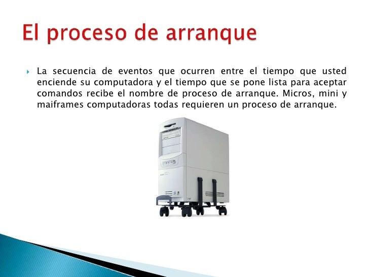 Conceptos Básicos del Encendido del CPU, BIOS, CMOS & SETUP Slide 3