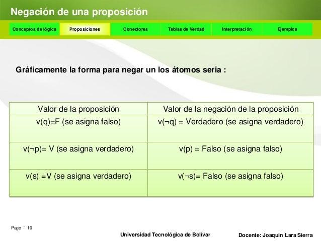 Proposiciones Simples y CompuestasConceptos de lógica   Proposiciones    Conectores      Tablas de Verdad    Interpretació...