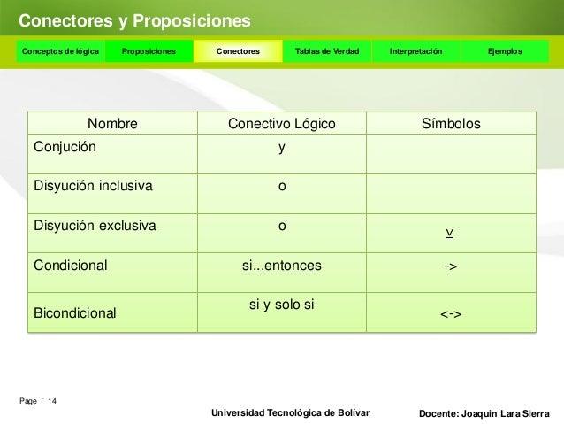 Conectores y ProposicionesConceptos de lógica   Proposiciones    Conectores      Tablas de Verdad      Interpretación     ...