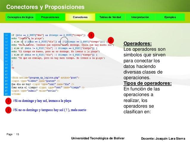 ConjunciónConceptos de lógica   Proposiciones    Conectores      Tablas de Verdad    Interpretación       Ejemplos La conj...