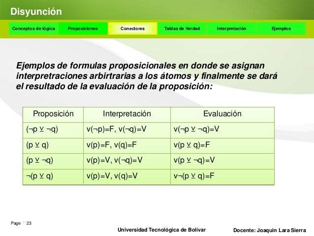 CondicionalConceptos de lógica   Proposiciones    Conectores       Tablas de Verdad   Interpretación       Ejemplos El con...