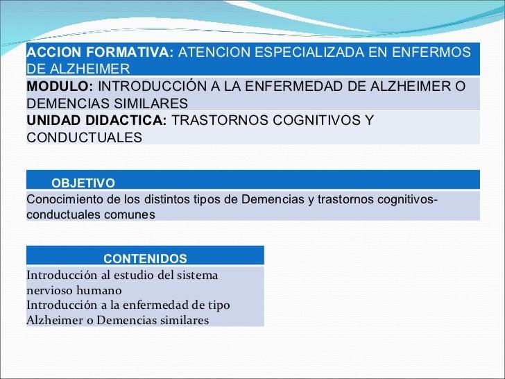 ACCION FORMATIVA:  ATENCION ESPECIALIZADA EN ENFERMOS DE ALZHEIMER MODULO:  INTRODUCCIÓN A LA ENFERMEDAD DE ALZHEIMER O DE...