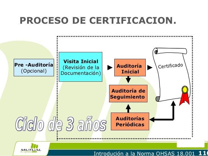 PROCESO DE CERTIFICACION.                  Visita InicialPre -Auditoría                        Auditoría    Certificado   ...