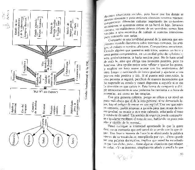 Estado de las comunicaciones Y de la cibernética Gregory Bateson Estado alterado Milton Erickson Estado de teraPia familia...