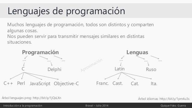 Lenguajes de programación Muchos lenguajes de programación, todos son distintos y comparten algunas cosas. Nos pueden serv...