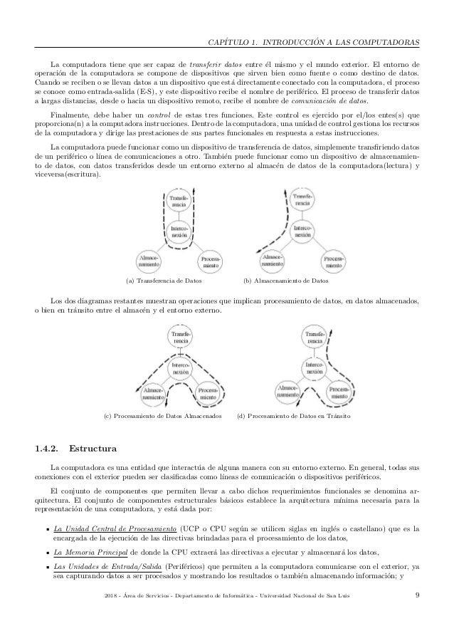 CAP´ITULO 1. INTRODUCCI ´ON A LAS COMPUTADORAS La computadora tiene que ser capaz de transferir datos entre ´el mismo y el...